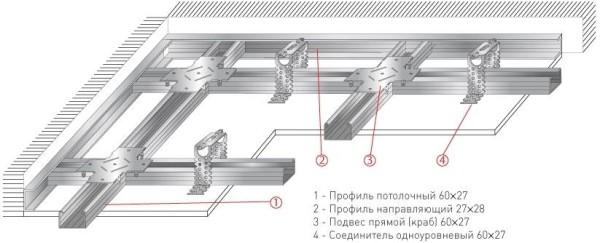 Чертеж каркаса для гипсокартонного потолка
