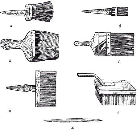 Инструменты для нанесения краски