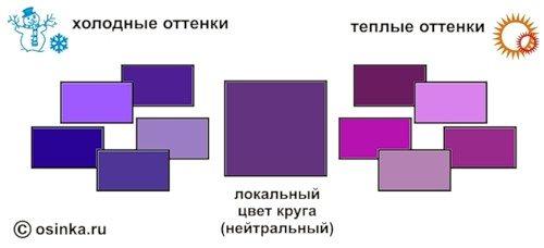 На фото показана градация оттенков фиолетового цвета.