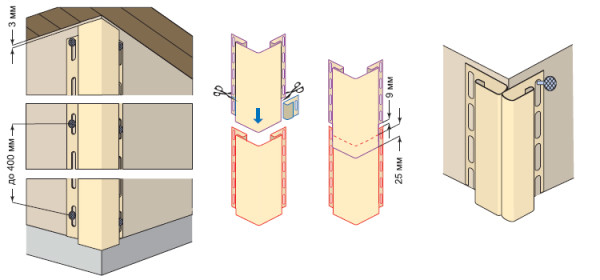 Наглядная схема установки углового профиля.