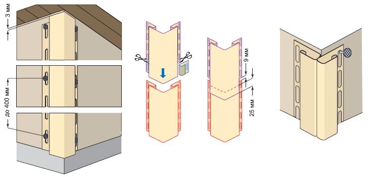 Отделка деревянного дома сайдингом снаружи, варианты и техно.