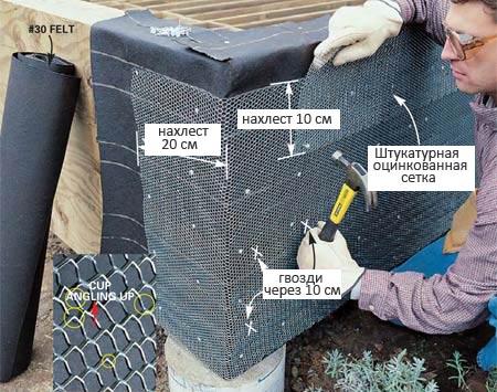 Особенности монтажа при произведении отделочных работ на цоколе