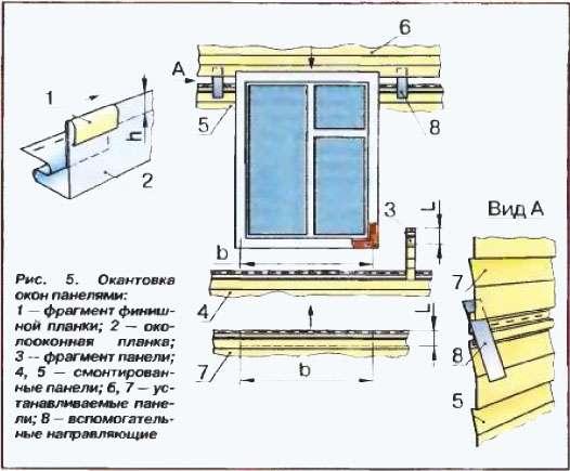 Отделка окна внутри и снаружи: обшивка пластиком и другими м.