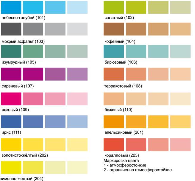 Палитра цветов краска для стен