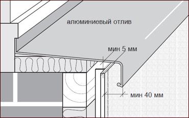 Пример установки отлива