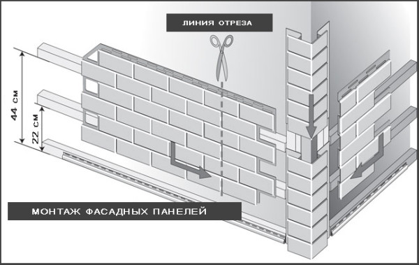 Пример установки угловых панелей