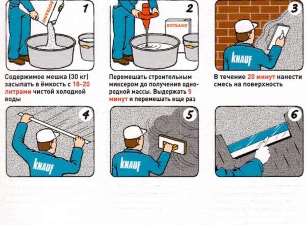 Приготовление смеси для штукатурки стен