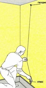 Шнурка разметочная своими руками