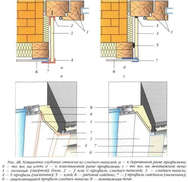 Работы в деревянном доме