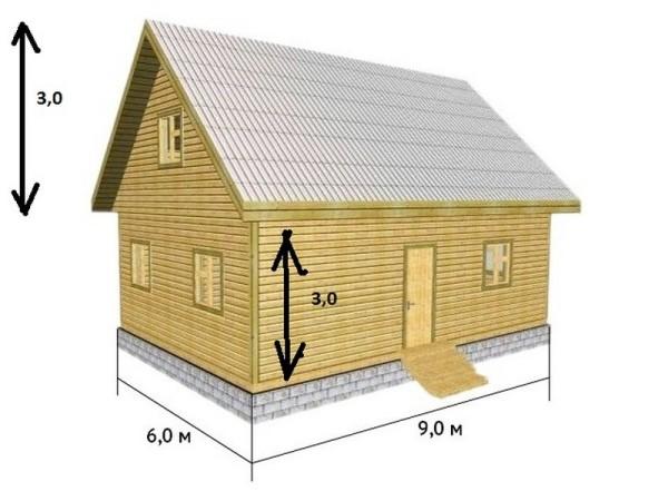 Расчеты ведутся для дома таких размеров.