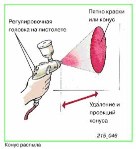 Регулятор воздушного потока на пистолете