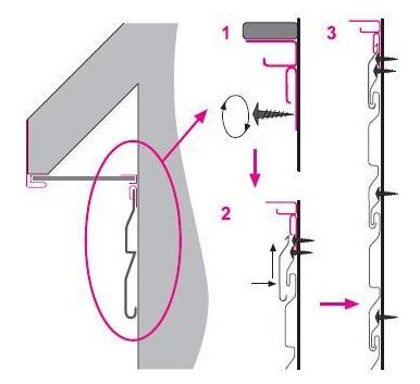 Схема монтажа завершающей планки.