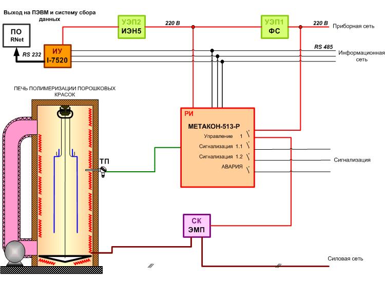 Схема подключения четырехконтурного клапана