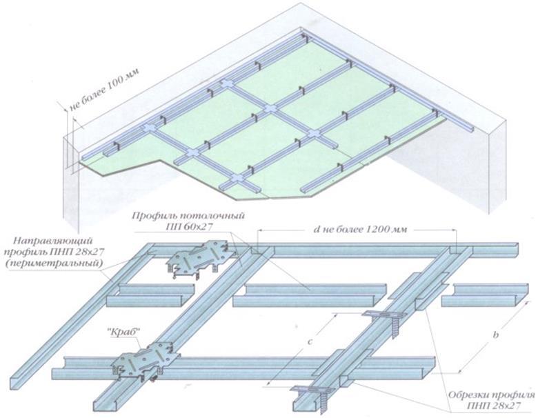 Гипсокартонный потолок на кухне пошаговая инструкция