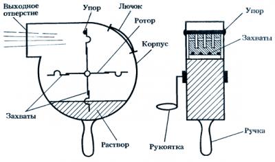 Схема ручной машинки для накидывания «Шубы».