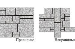 Соблюдаем симметрию