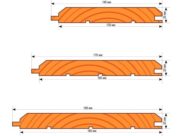 Стандартные размеры панелей материала.