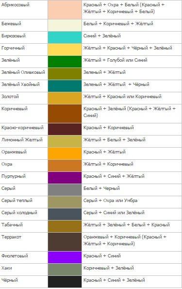 Как получить коричневый из основных цветов