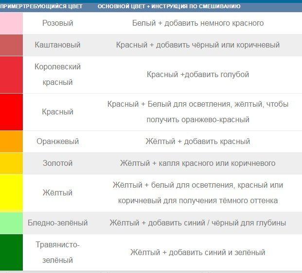 Таблица смешивания цветов для