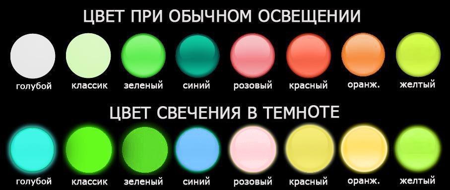 Как сделать чтоб глаза светились в темноте