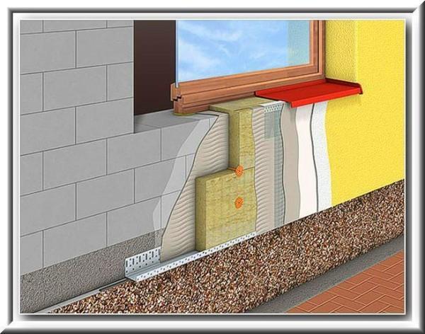Утепление и покраска фасада дома из газобетона