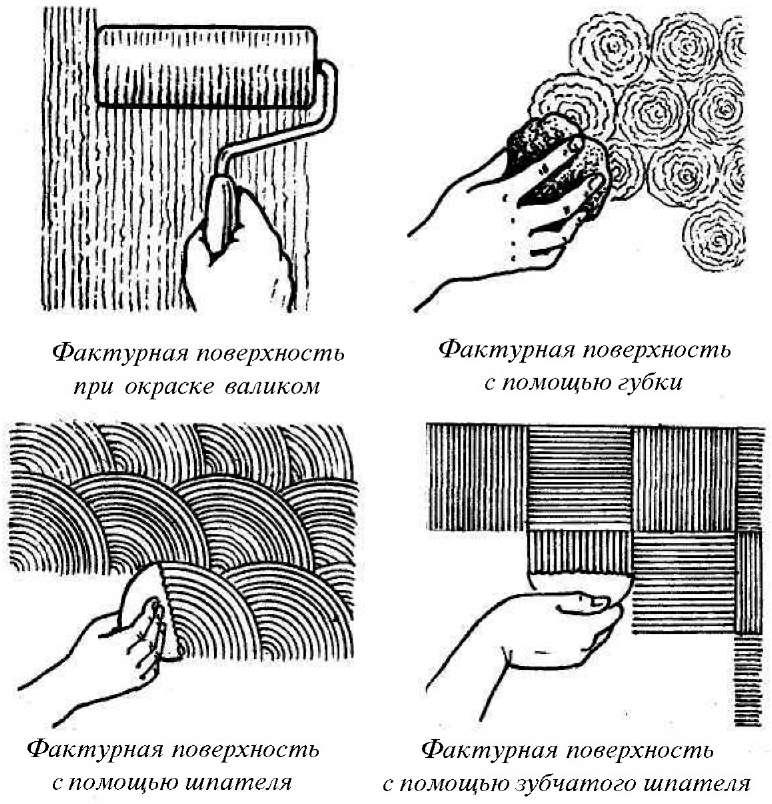 Как своими руками сделать фактурную краску