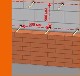 Выпуски из стены обеспечивают жесткость конструкции