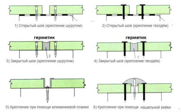 Как сделать цсп своими руками