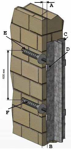 Другой способ решения задачи, какую штукатурку выбрать для балкона – первый слой наносить своими руками с помощью маяков