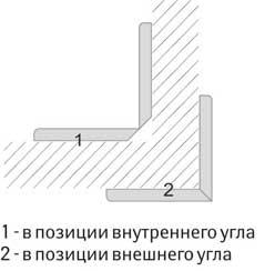 Два варианта монтажа универсального уголка.