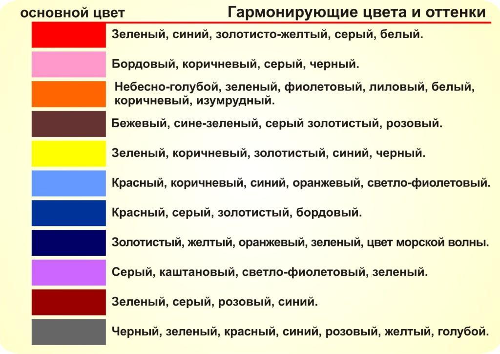 Если вы сомневаетесь в выборе цветов - воспользуйтесь таблицей.
