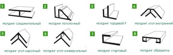 Эта таблица поможет лучше разобраться, какие именно комплектующие нужны вам