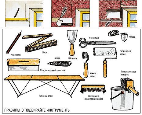 Эти инструменты вам будут нужны для работы.
