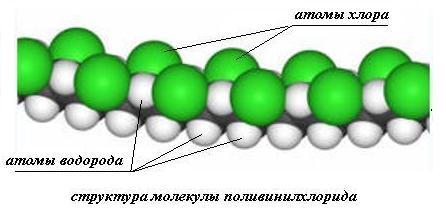Фрагмент молекулы поливинилхлорида