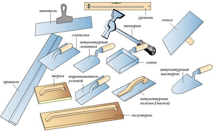 Инструмент для отделки штукатуркой