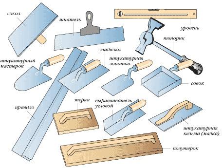 Инструменты для штукатурки поверхностей стен