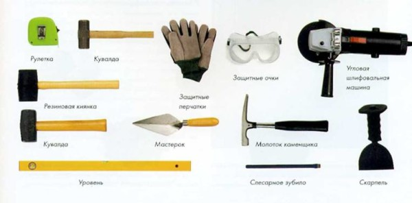 Инструменты, необходимые для проведения работ