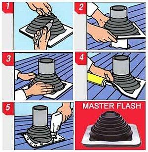 Использование, так называемого, мастер-флеш – готового к установке кожуха (см. описание в тексте)