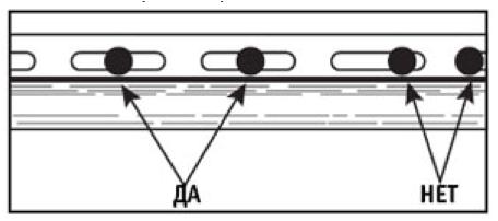 Как правильно крепить сайдинговые панели