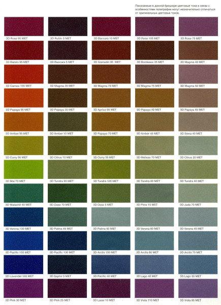 Краска фасадная цветовая гамма которой превзойдёт ваши ожидания