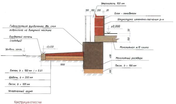 На фото показан фрагмент строительного чертежа.