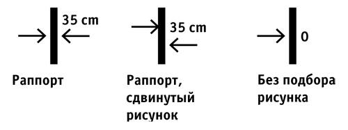 На упаковке таких обоев присутствует соответствующая метка.