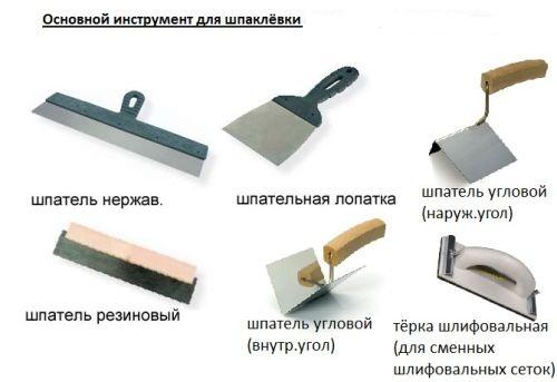 Набор инструмента для профессионального выравнивания стен