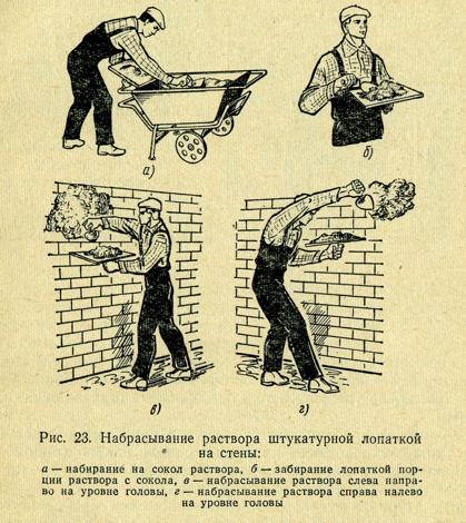 Накидывание на стену.
