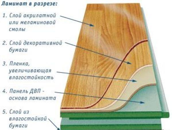 Общая структура планки.