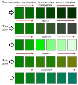 Обсуждаемый цвет может как «обогреть», так и «остудить» помещение