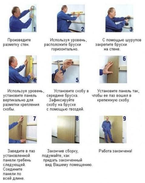 Основные этапы обшивки