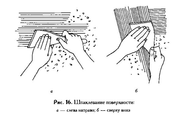 Основные схемы укладки смеси на поверхность.