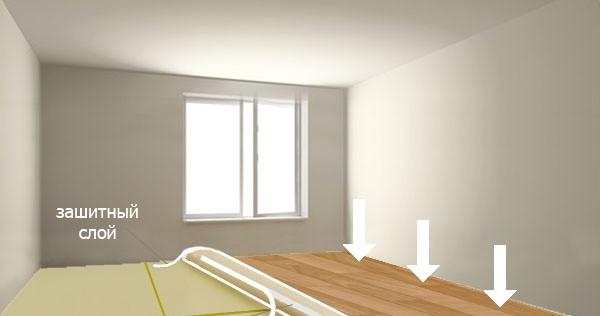 Отделка бетонного основания: подложка (защитный слой) на пол и клейкая полоса на линолеум.