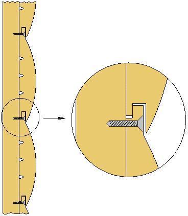 Отделка Блок Хаусом внутри дома мало отличается от отделки обычной вагонкой – способы фиксации практически те же самые (рисунок «А»)